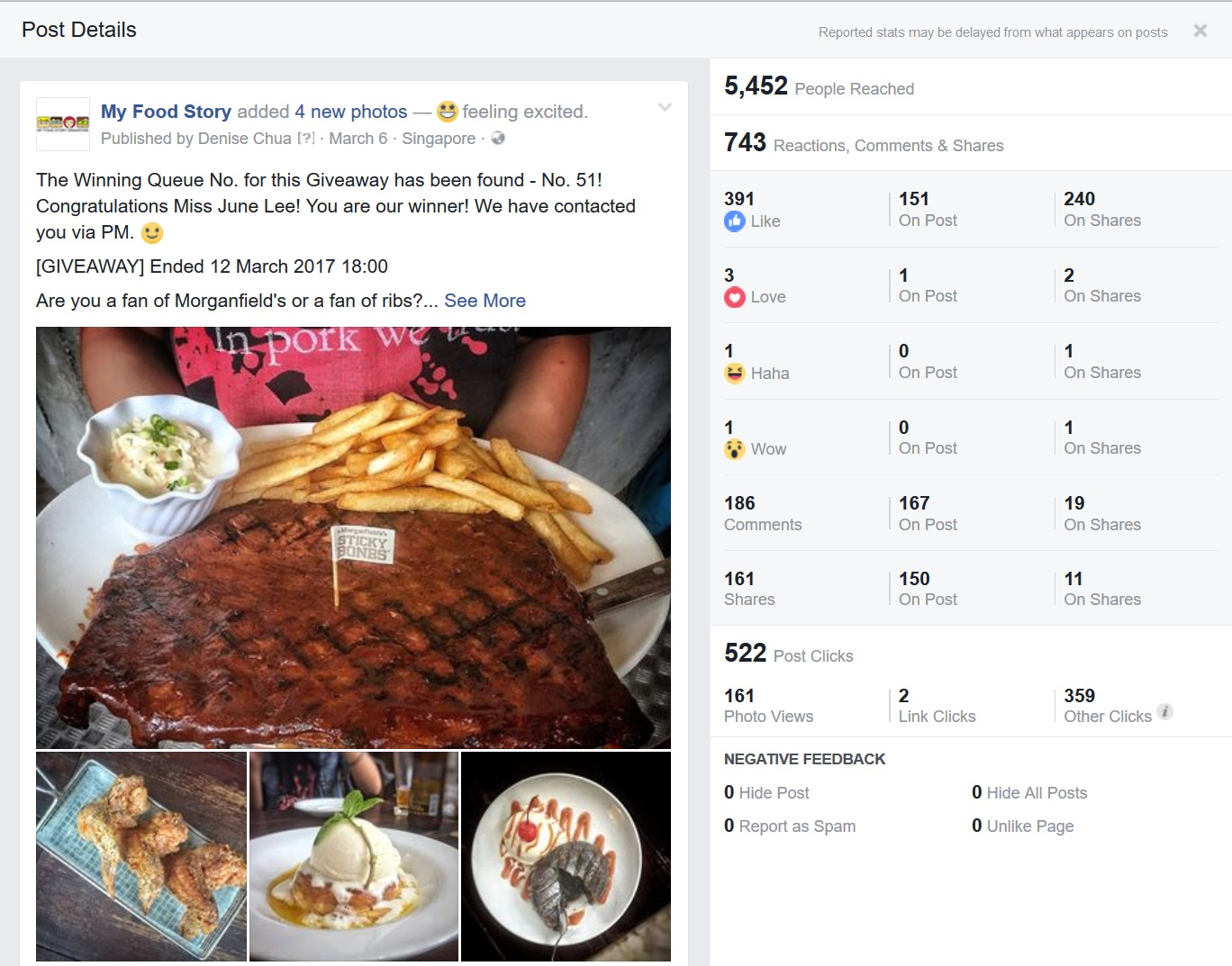 Morganfield's Giveaway - Facebook Campaign Result